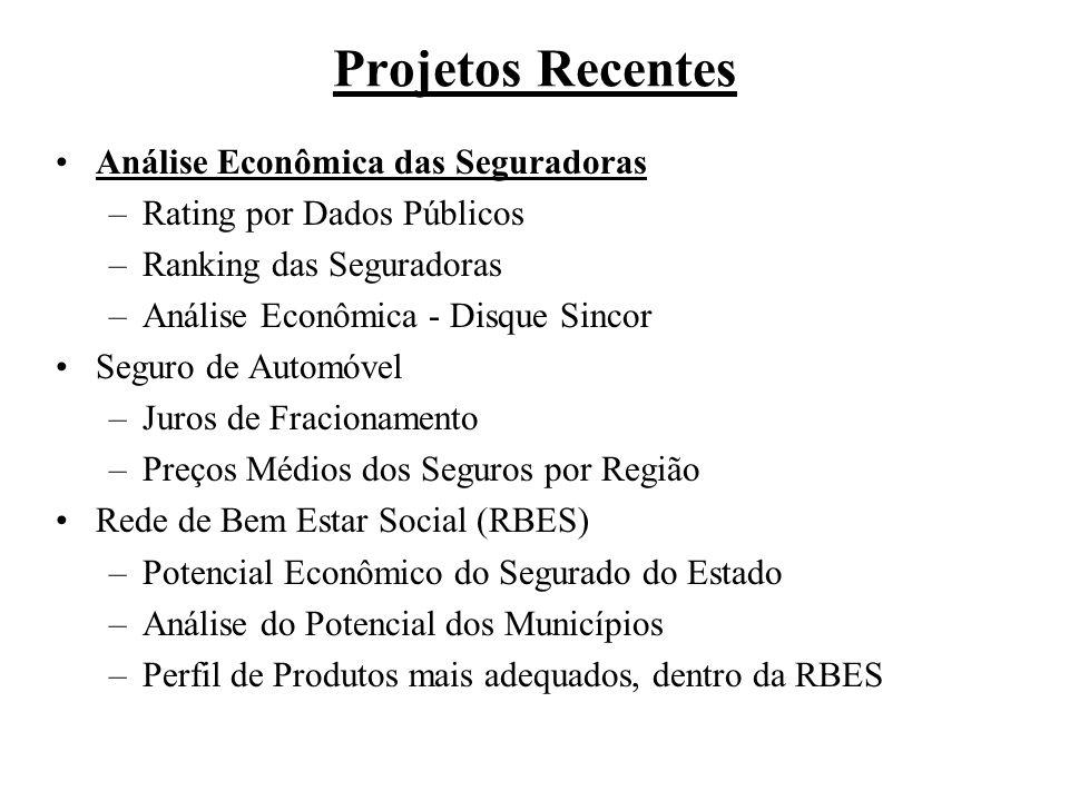 Projetos Recentes Análise Econômica das Seguradoras –Rating por Dados Públicos –Ranking das Seguradoras –Análise Econômica - Disque Sincor Seguro de A