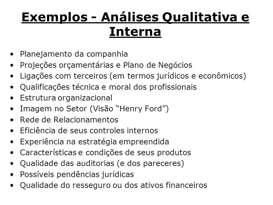 Exemplos - Análises Qualitativa e Interna Planejamento da companhia Projeções orçamentárias e Plano de Negócios Ligações com terceiros (em termos jurí