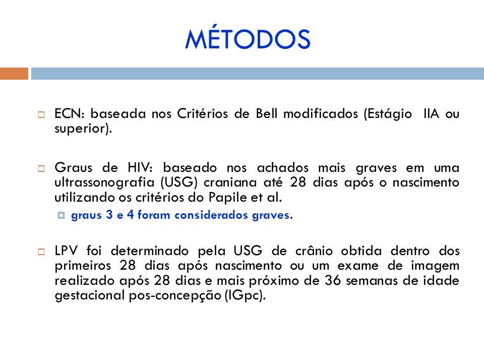 ECN: baseada nos Critérios de Bell modificados (Estágio IIA ou superior). Graus de HIV: baseado nos achados mais graves em uma ultrassonografia (USG)