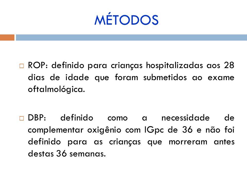 ROP: definido para crianças hospitalizadas aos 28 dias de idade que foram submetidos ao exame oftalmológica. DBP: definido como a necessidade de compl