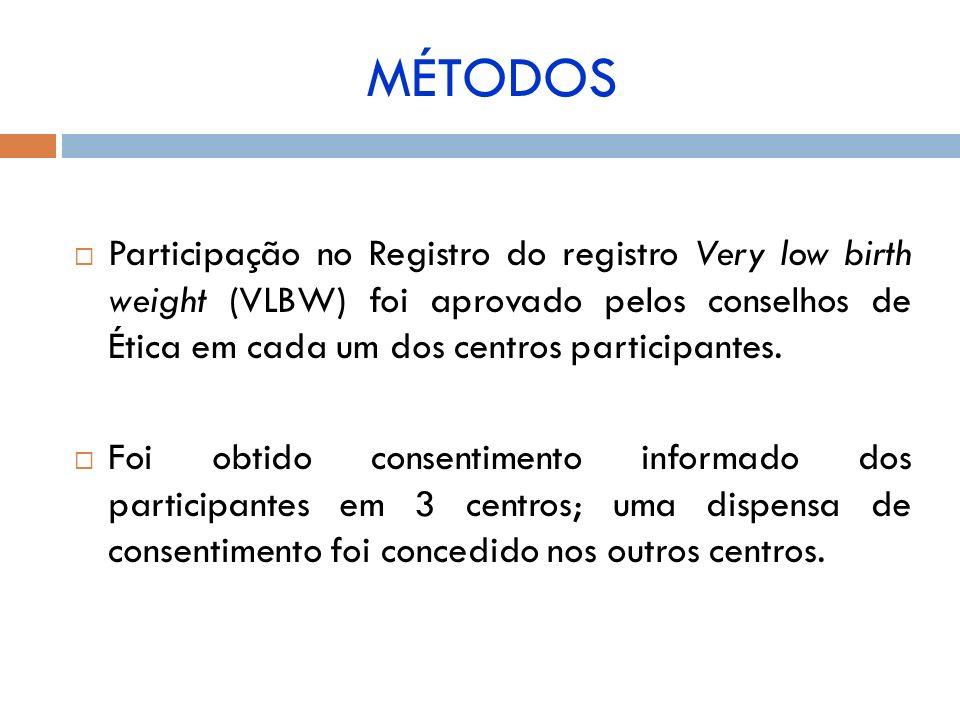 Participação no Registro do registro Very low birth weight (VLBW) foi aprovado pelos conselhos de Ética em cada um dos centros participantes. Foi obti