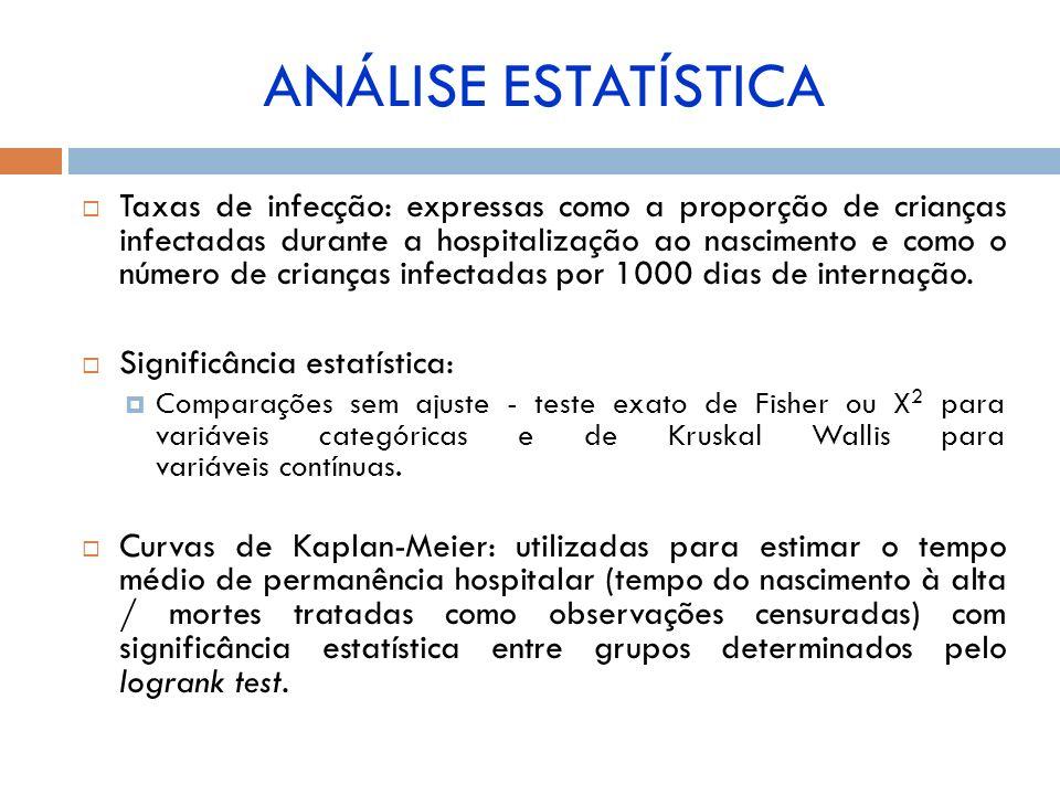 ANÁLISE ESTATÍSTICA Taxas de infecção: expressas como a proporção de crianças infectadas durante a hospitalização ao nascimento e como o número de cri
