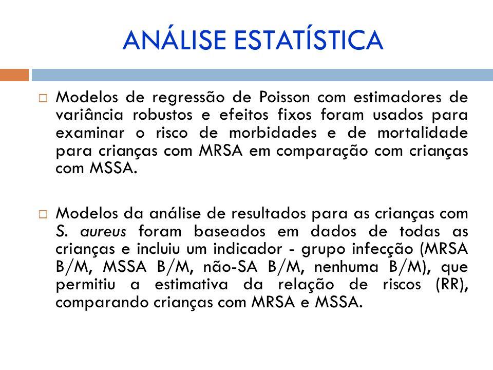 Modelos de regressão de Poisson com estimadores de variância robustos e efeitos fixos foram usados para examinar o risco de morbidades e de mortalidad