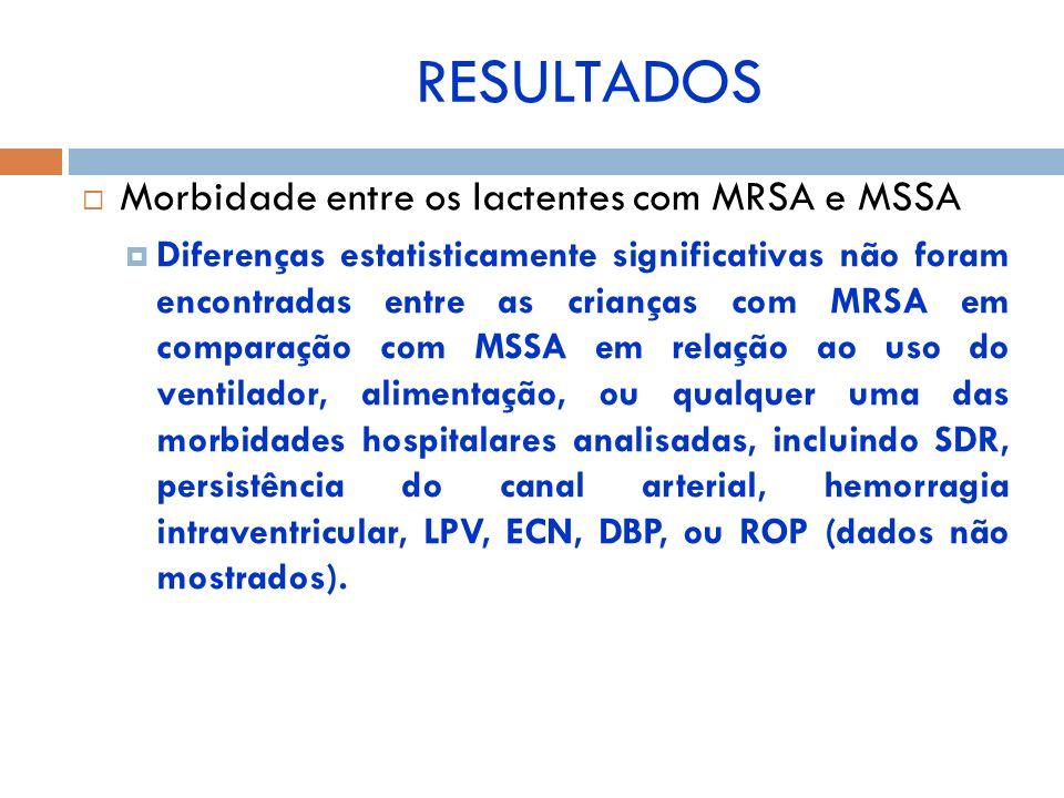Morbidade entre os lactentes com MRSA e MSSA Diferenças estatisticamente significativas não foram encontradas entre as crianças com MRSA em comparação