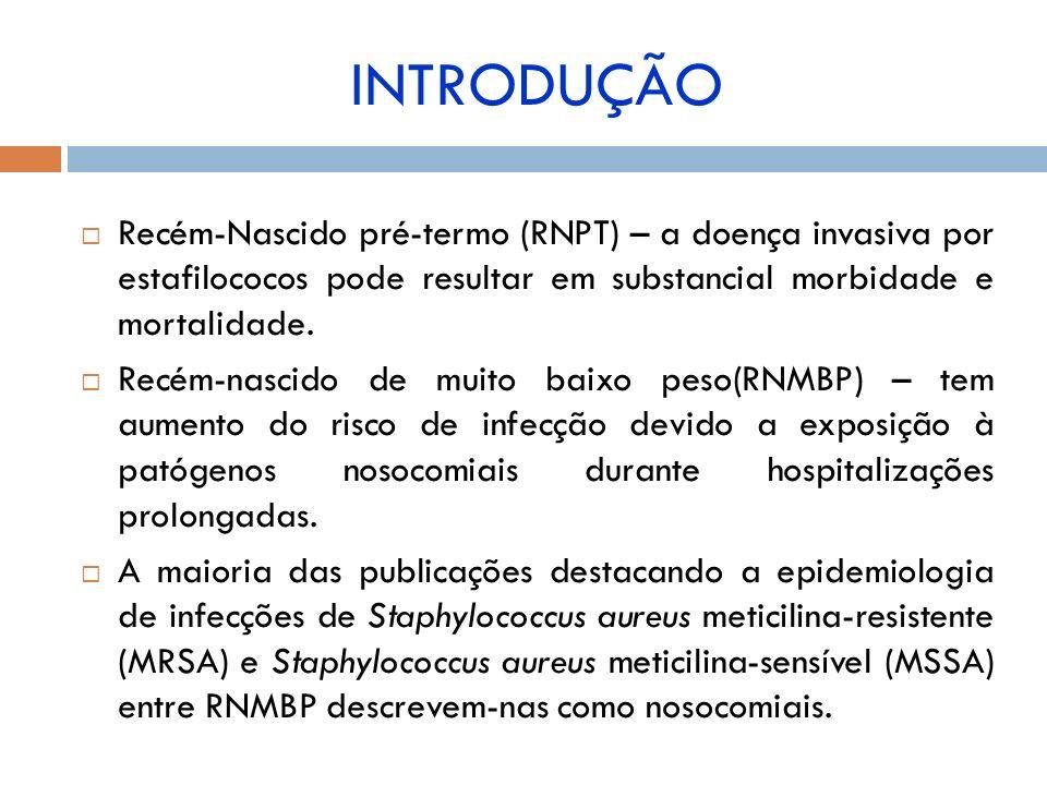 INTRODUÇÃO Recém-Nascido pré-termo (RNPT) – a doença invasiva por estafilococos pode resultar em substancial morbidade e mortalidade. Recém-nascido de