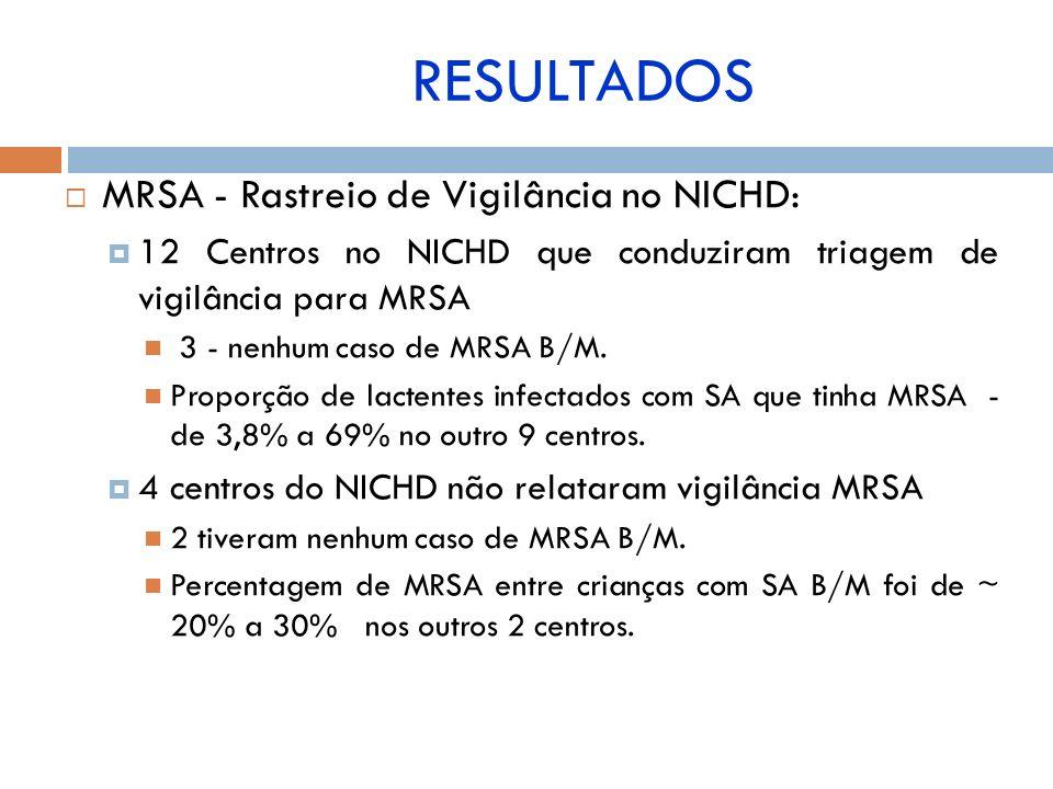 MRSA - Rastreio de Vigilância no NICHD: 12 Centros no NICHD que conduziram triagem de vigilância para MRSA 3 - nenhum caso de MRSA B/M. Proporção de l