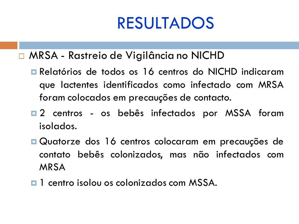 MRSA - Rastreio de Vigilância no NICHD Relatórios de todos os 16 centros do NICHD indicaram que lactentes identificados como infectado com MRSA foram
