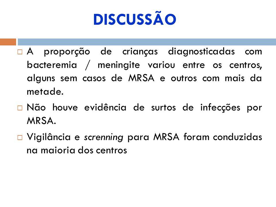 A proporção de crianças diagnosticadas com bacteremia / meningite variou entre os centros, alguns sem casos de MRSA e outros com mais da metade. Não h