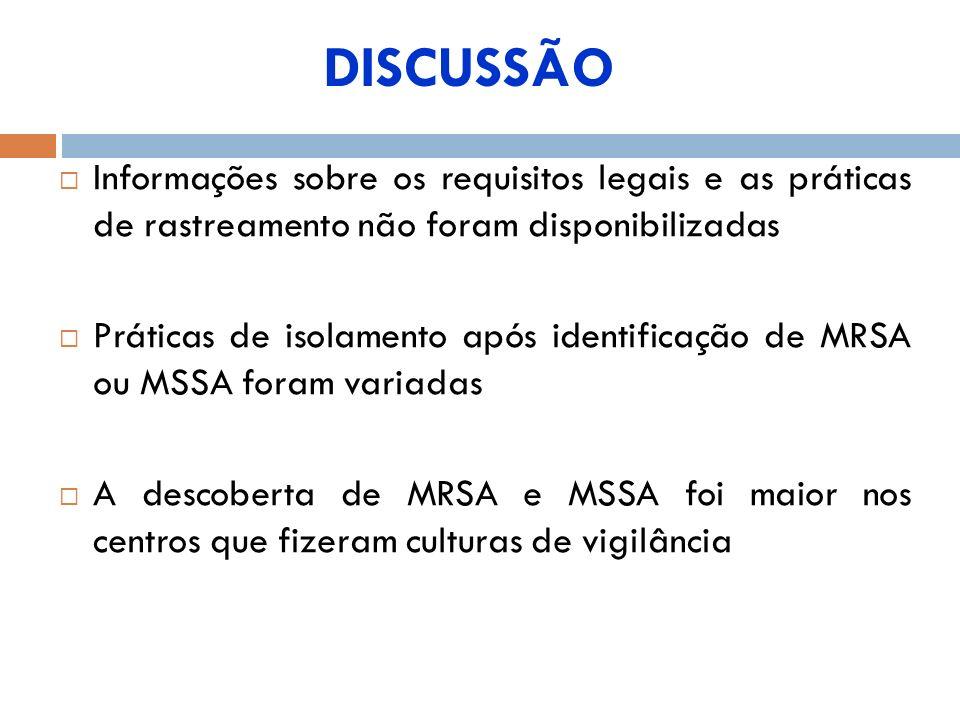 Informações sobre os requisitos legais e as práticas de rastreamento não foram disponibilizadas Práticas de isolamento após identificação de MRSA ou M