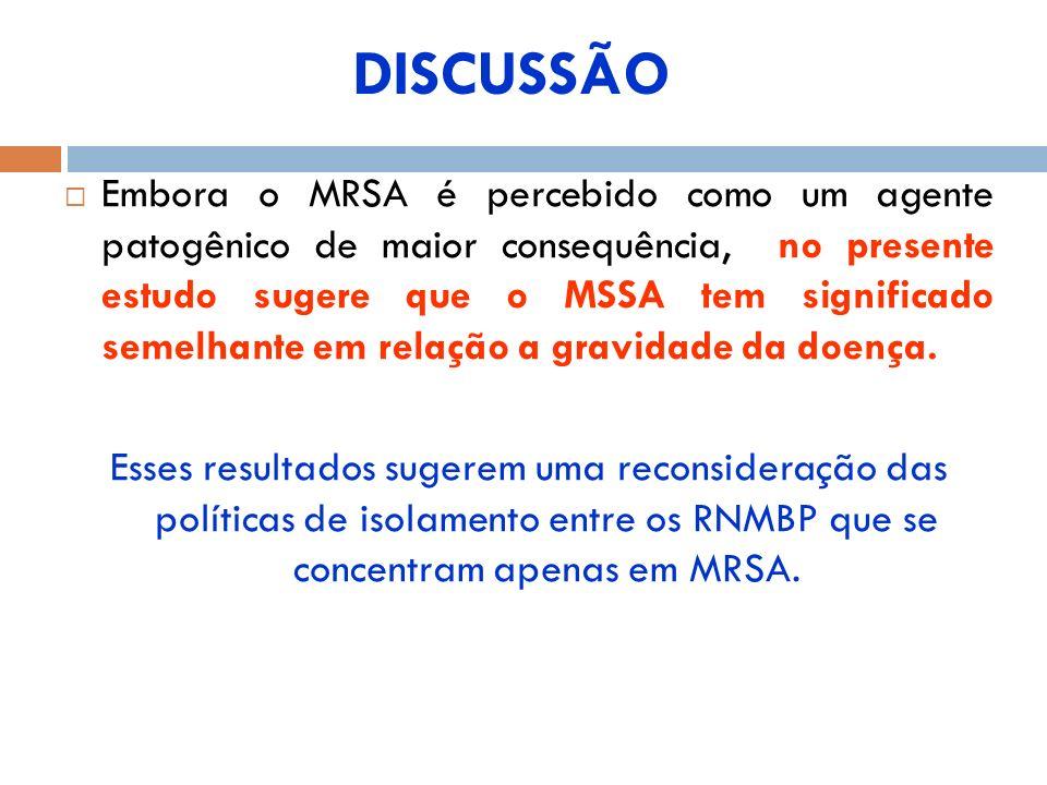 Embora o MRSA é percebido como um agente patogênico de maior consequência, no presente estudo sugere que o MSSA tem significado semelhante em relação