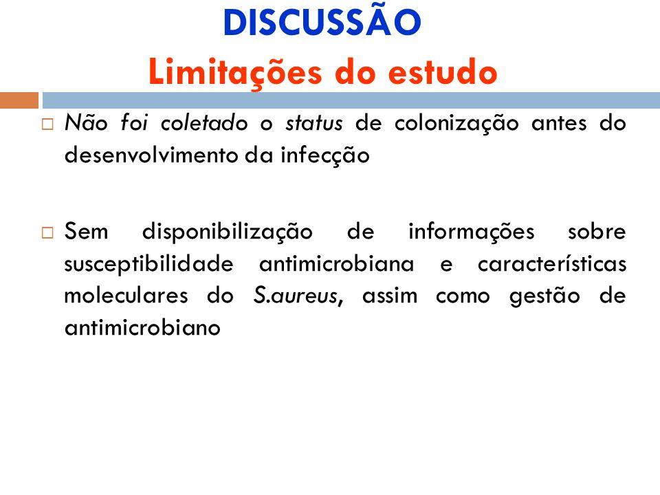 Não foi coletado o status de colonização antes do desenvolvimento da infecção Sem disponibilização de informações sobre susceptibilidade antimicrobian