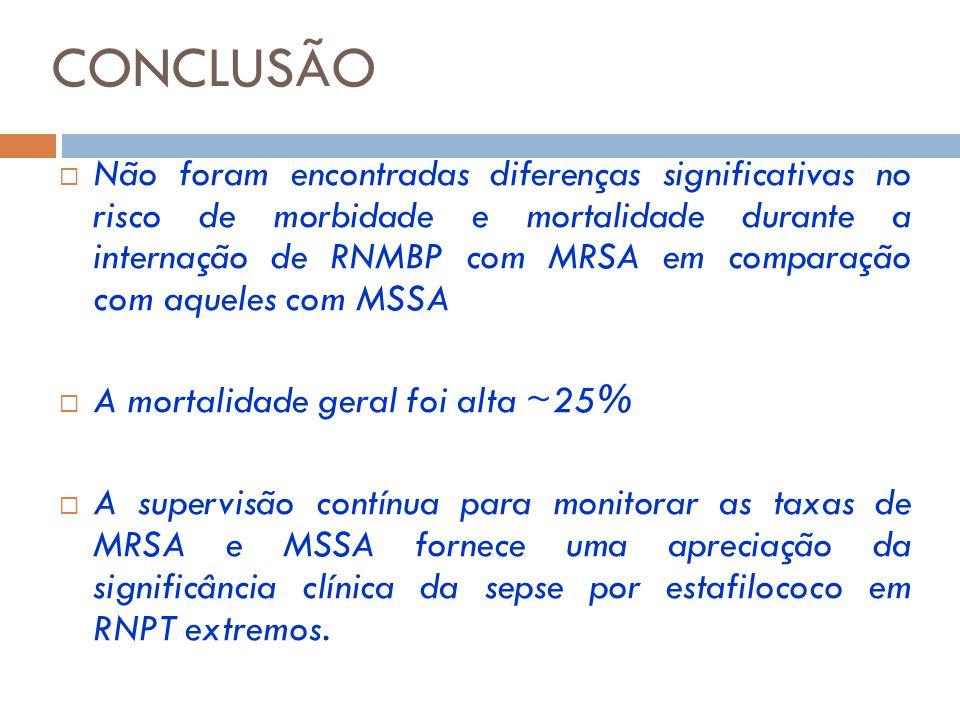 CONCLUSÃO Não foram encontradas diferenças significativas no risco de morbidade e mortalidade durante a internação de RNMBP com MRSA em comparação com