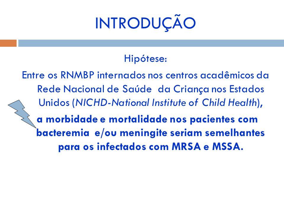 Hipótese: Entre os RNMBP internados nos centros acadêmicos da Rede Nacional de Saúde da Criança nos Estados Unidos (NICHD-National Institute of Child