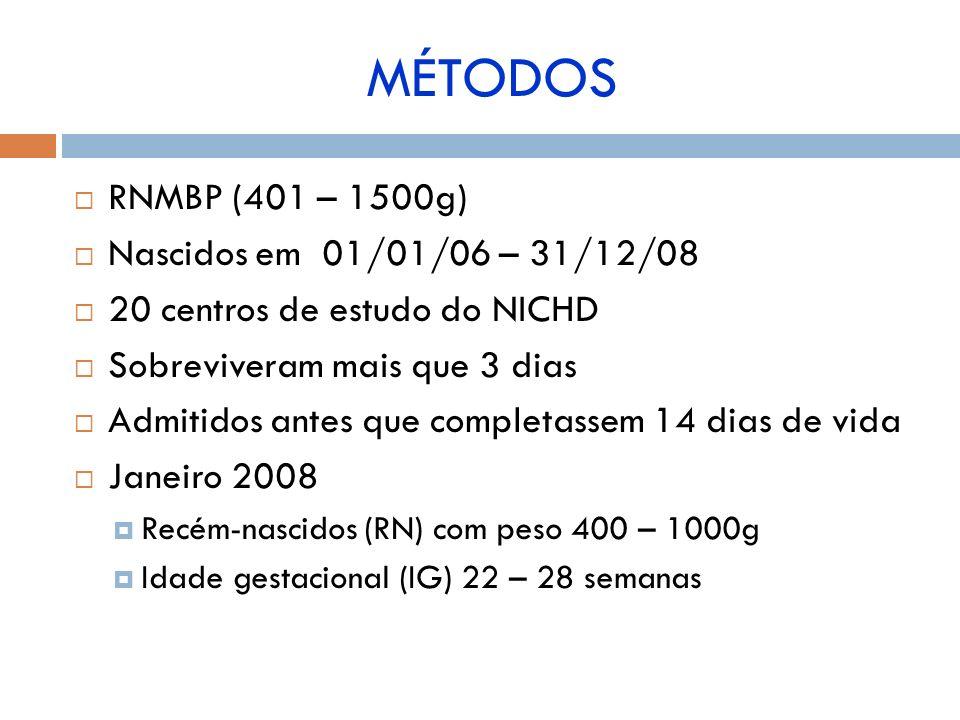 MÉTODOS RNMBP (401 – 1500g) Nascidos em 01/01/06 – 31/12/08 20 centros de estudo do NICHD Sobreviveram mais que 3 dias Admitidos antes que completasse