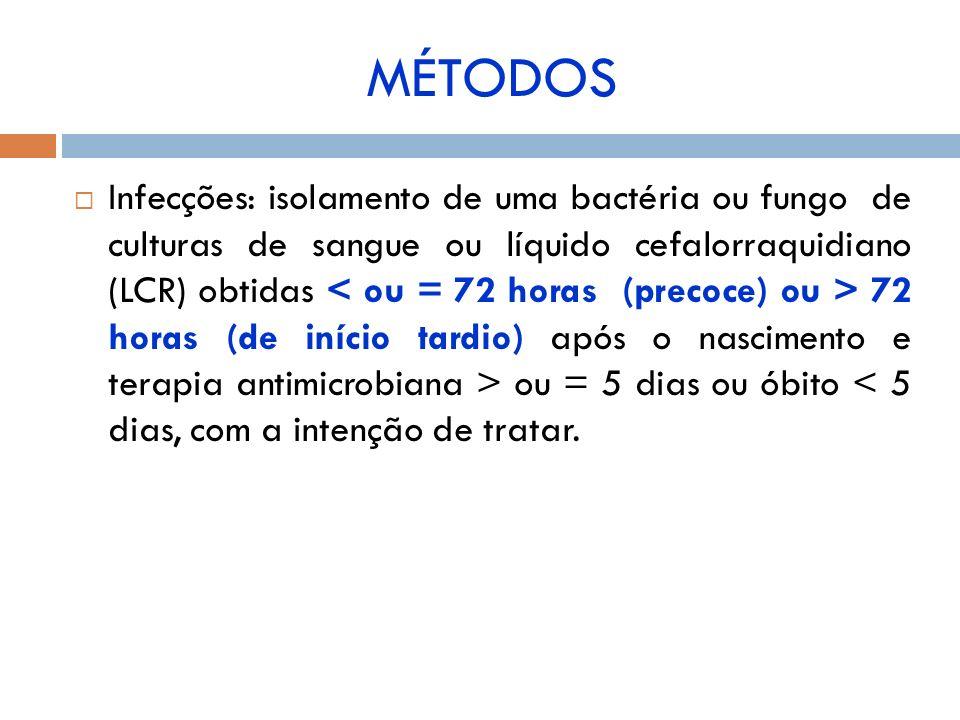 Infecções: isolamento de uma bactéria ou fungo de culturas de sangue ou líquido cefalorraquidiano (LCR) obtidas 72 horas (de início tardio) após o nas