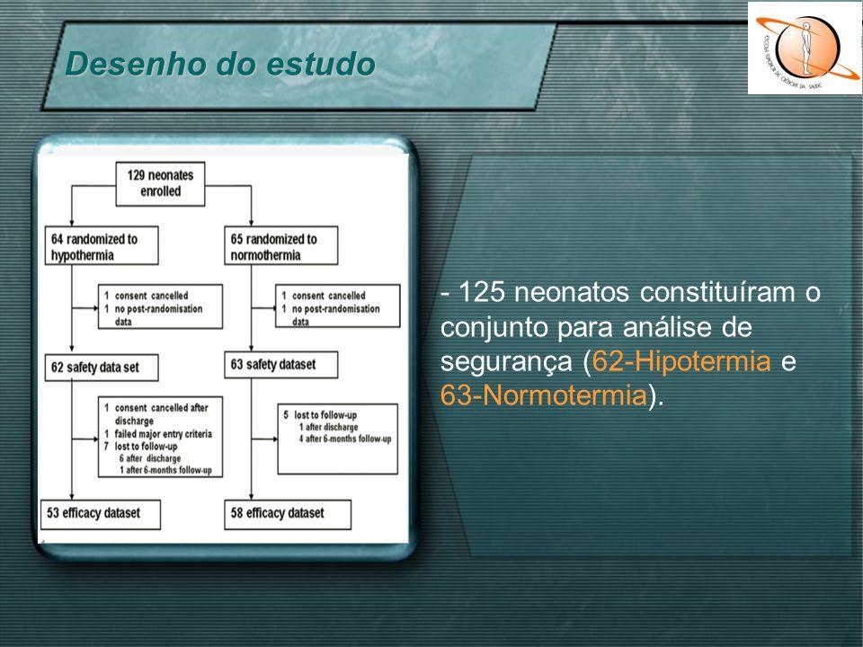 Desenho do estudo - 125 neonatos constituíram o conjunto para análise de segurança (62-Hipotermia e 63-Normotermia).