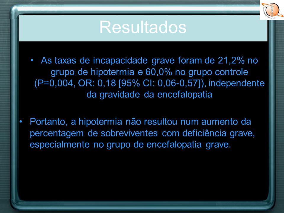 As taxas de incapacidade grave foram de 21,2% no grupo de hipotermia e 60,0% no grupo controle (P=0,004, OR: 0,18 [95% CI: 0,06-0,57]), independente d
