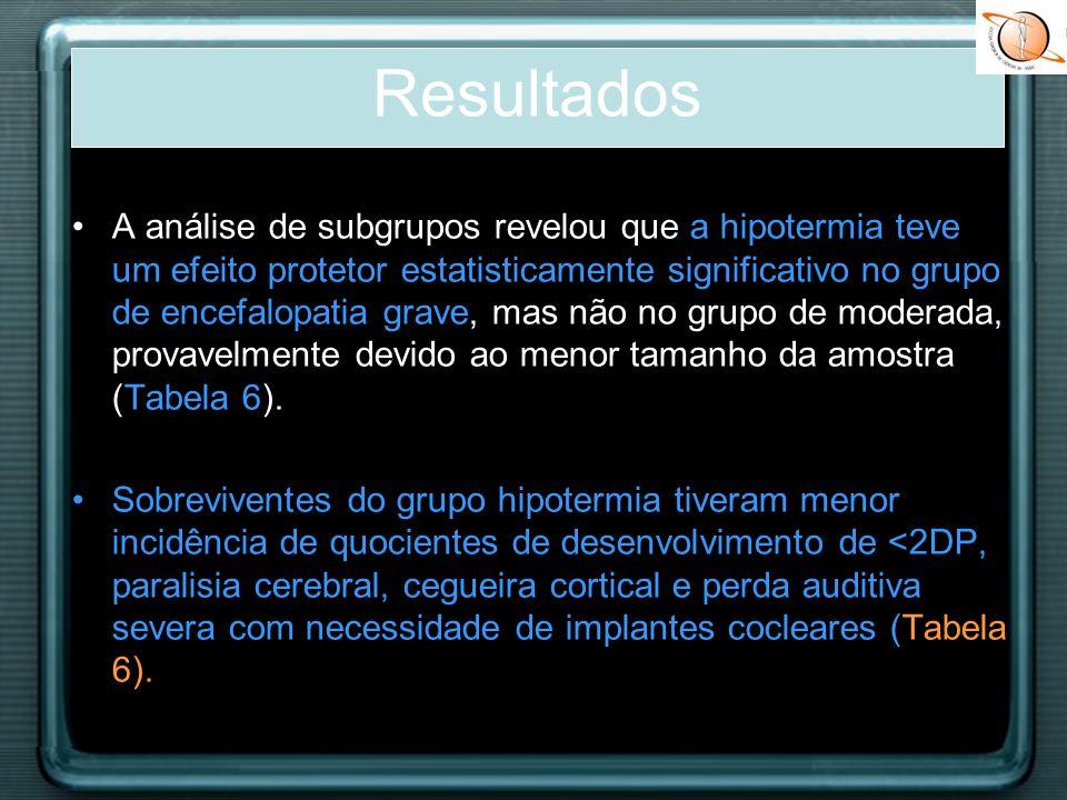 A análise de subgrupos revelou que a hipotermia teve um efeito protetor estatisticamente significativo no grupo de encefalopatia grave, mas não no gru