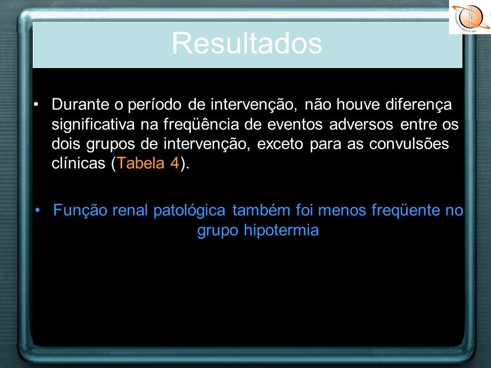 Durante o período de intervenção, não houve diferença significativa na freqüência de eventos adversos entre os dois grupos de intervenção, exceto para