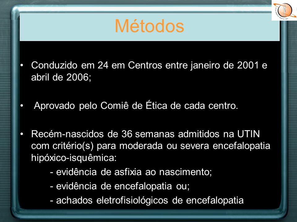 Conduzido em 24 em Centros entre janeiro de 2001 e abril de 2006; Aprovado pelo Comiê de Ética de cada centro. Recém-nascidos de 36 semanas admitidos