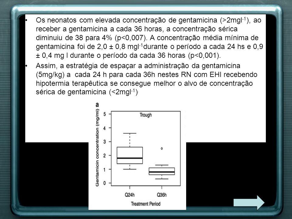 Os neonatos com elevada concentração de gentamicina (>2mgl -1 ), ao receber a gentamicina a cada 36 horas, a concentração sérica diminuiu de 38 para 4