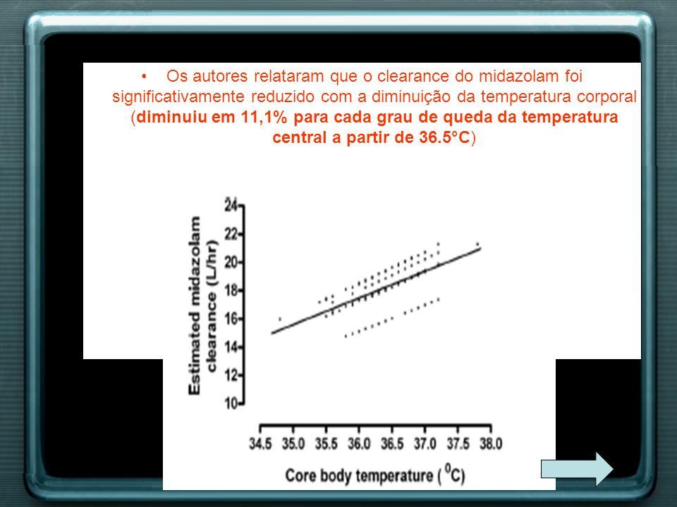 Os autores relataram que o clearance do midazolam foi significativamente reduzido com a diminuição da temperatura corporal (diminuiu em 11,1% para cad