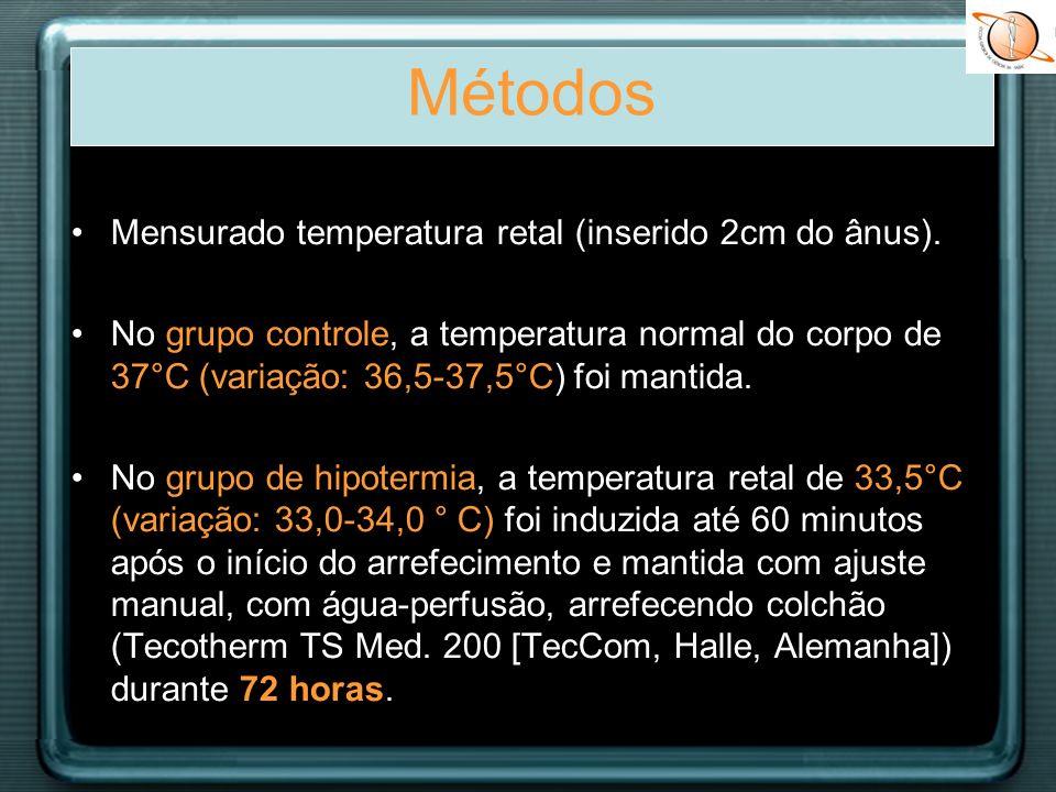 Mensurado temperatura retal (inserido 2cm do ânus). No grupo controle, a temperatura normal do corpo de 37°C (variação: 36,5-37,5°C) foi mantida. No g