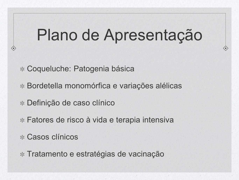 Plano de Apresentação Coqueluche: Patogenia básica Bordetella monomórfica e variações alélicas Definição de caso clínico Fatores de risco à vida e ter