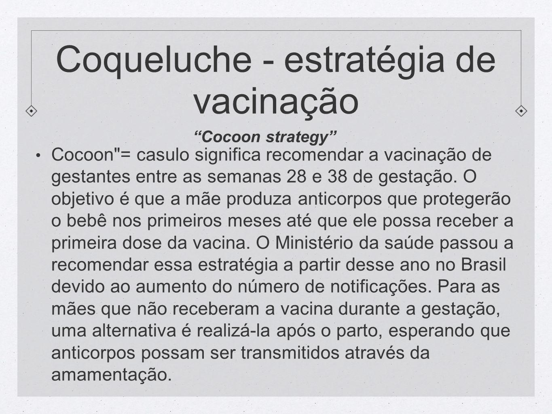 Coqueluche - estratégia de vacinação Cocoon strategy Cocoon