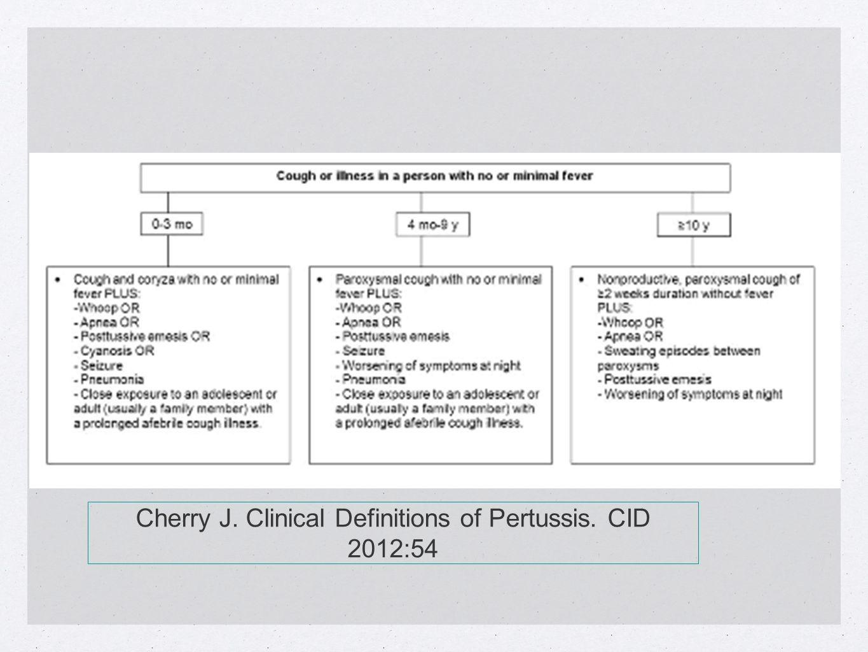 Caso Clínico - 2 Ex-prematuro com 3 meses e 8 dias, com tosse e dispnéia há 16 dias.