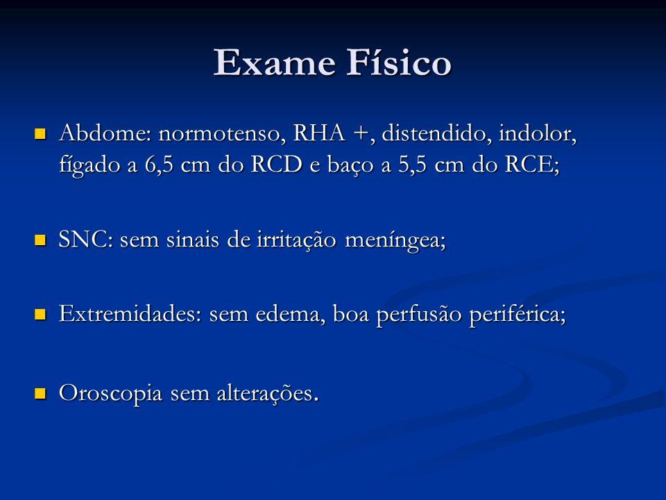 Exame Físico Abdome: normotenso, RHA +, distendido, indolor, fígado a 6,5 cm do RCD e baço a 5,5 cm do RCE; Abdome: normotenso, RHA +, distendido, ind
