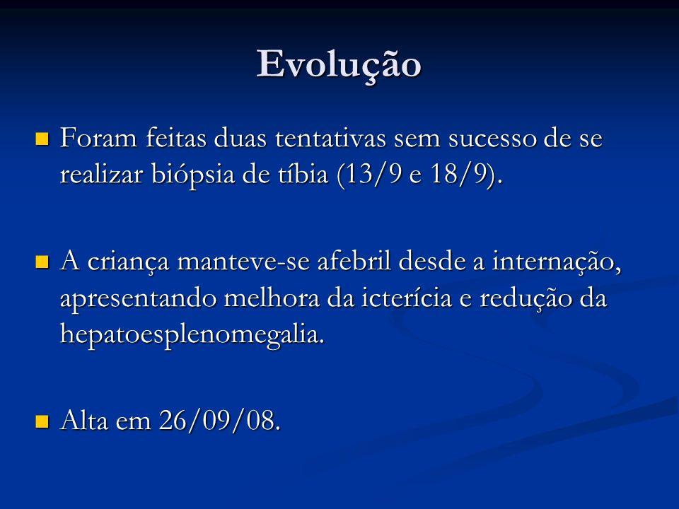 Evolução Foram feitas duas tentativas sem sucesso de se realizar biópsia de tíbia (13/9 e 18/9). Foram feitas duas tentativas sem sucesso de se realiz