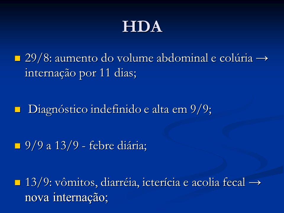 HDA 29/8: aumento do volume abdominal e colúria internação por 11 dias; 29/8: aumento do volume abdominal e colúria internação por 11 dias; Diagnóstic