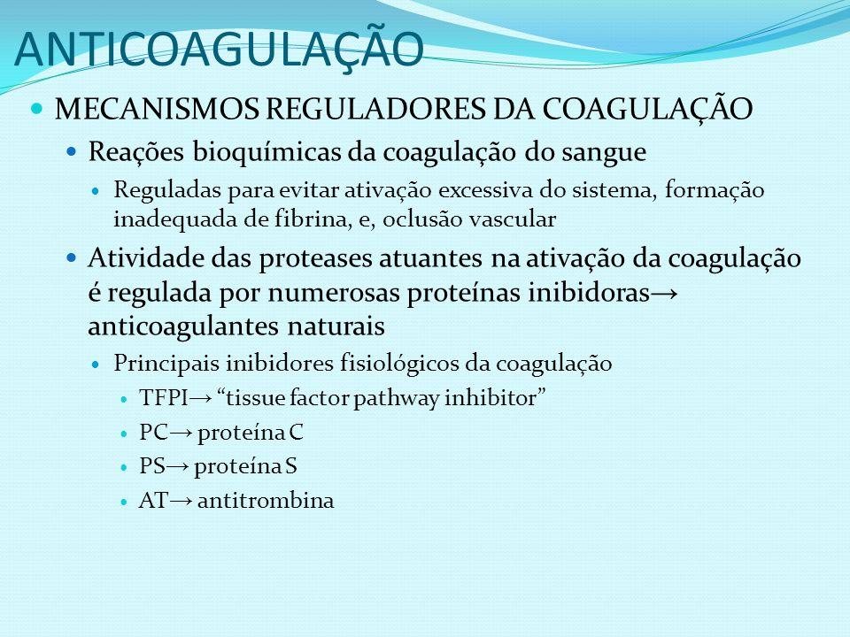 ANTICOAGULAÇÃO MECANISMOS REGULADORES DA COAGULAÇÃO Reações bioquímicas da coagulação do sangue Reguladas para evitar ativação excessiva do sistema, f