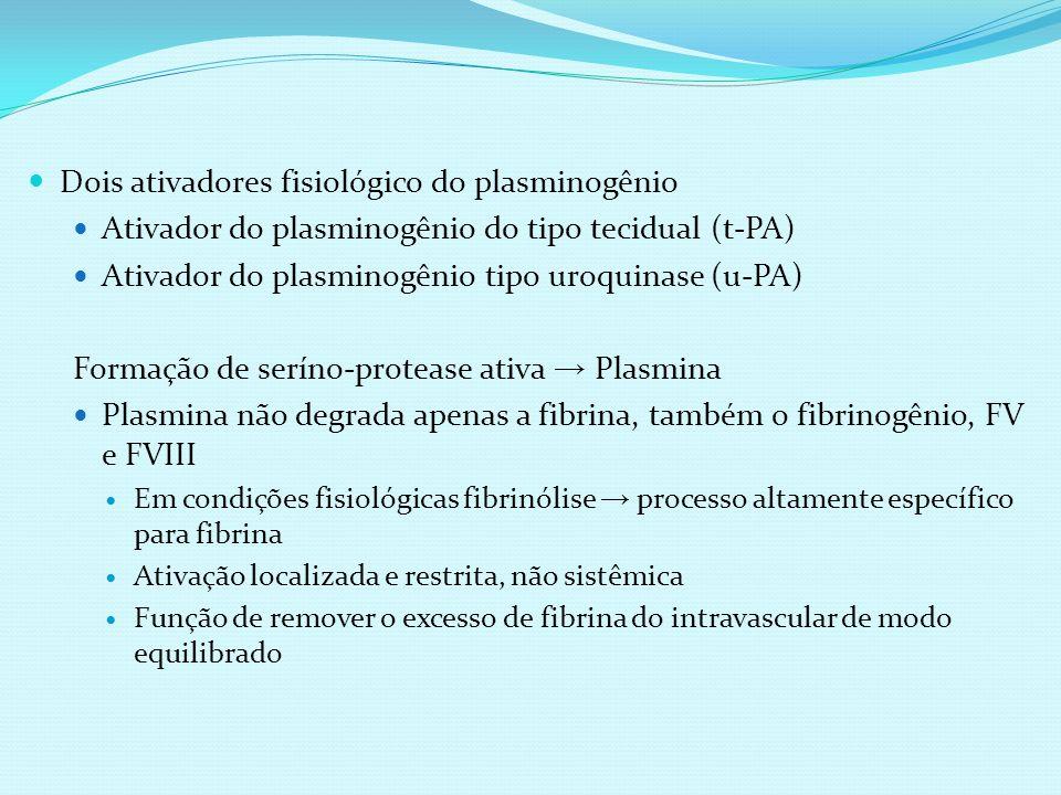 Dois ativadores fisiológico do plasminogênio Ativador do plasminogênio do tipo tecidual (t-PA) Ativador do plasminogênio tipo uroquinase (u-PA) Formaç