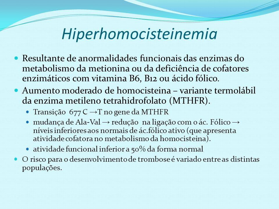 Hiperhomocisteinemia Resultante de anormalidades funcionais das enzimas do metabolismo da metionina ou da deficiência de cofatores enzimáticos com vit