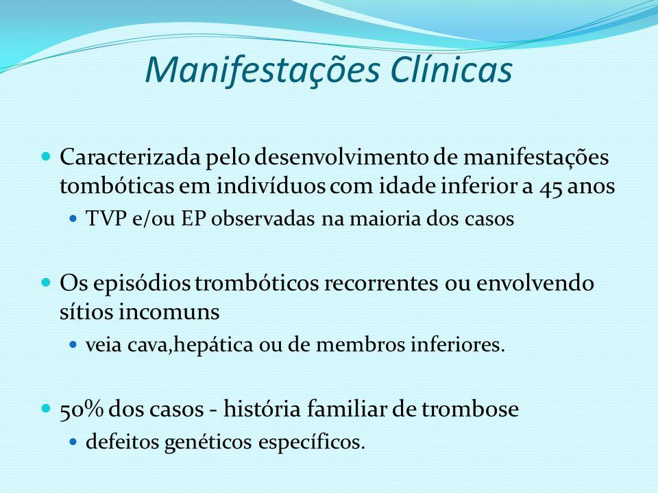 Manifestações Clínicas Caracterizada pelo desenvolvimento de manifestações tombóticas em indivíduos com idade inferior a 45 anos TVP e/ou EP observada