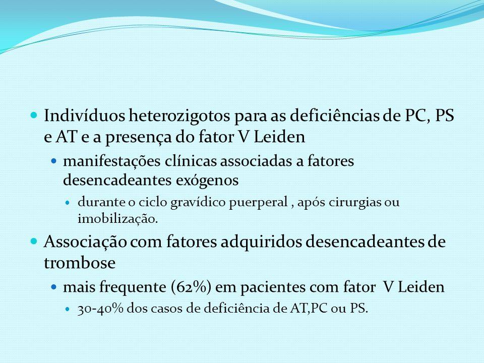 Indivíduos heterozigotos para as deficiências de PC, PS e AT e a presença do fator V Leiden manifestações clínicas associadas a fatores desencadeantes