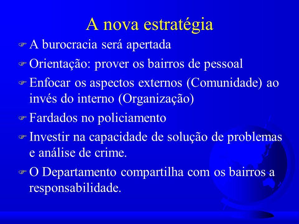 A nova estratégia F A burocracia será apertada F Orientação: prover os bairros de pessoal F Enfocar os aspectos externos (Comunidade) ao invés do interno (Organização) F Fardados no policiamento F Investir na capacidade de solução de problemas e análise de crime.