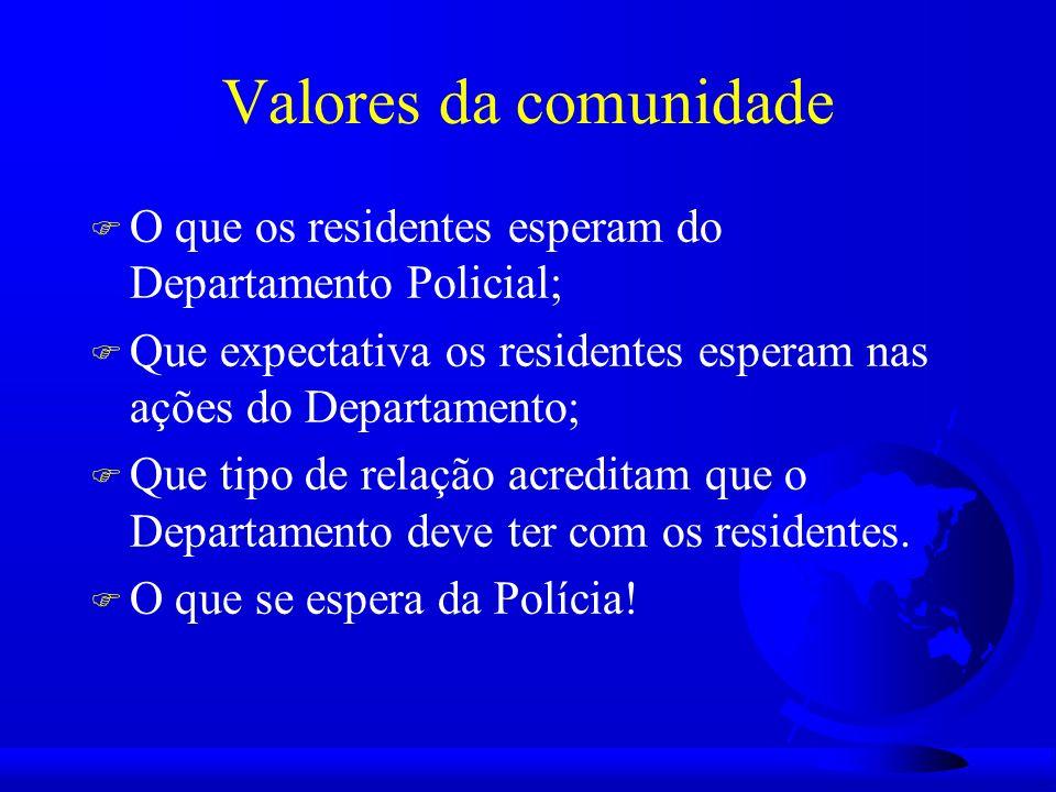 Valores da comunidade F O que os residentes esperam do Departamento Policial; F Que expectativa os residentes esperam nas ações do Departamento; F Que tipo de relação acreditam que o Departamento deve ter com os residentes.
