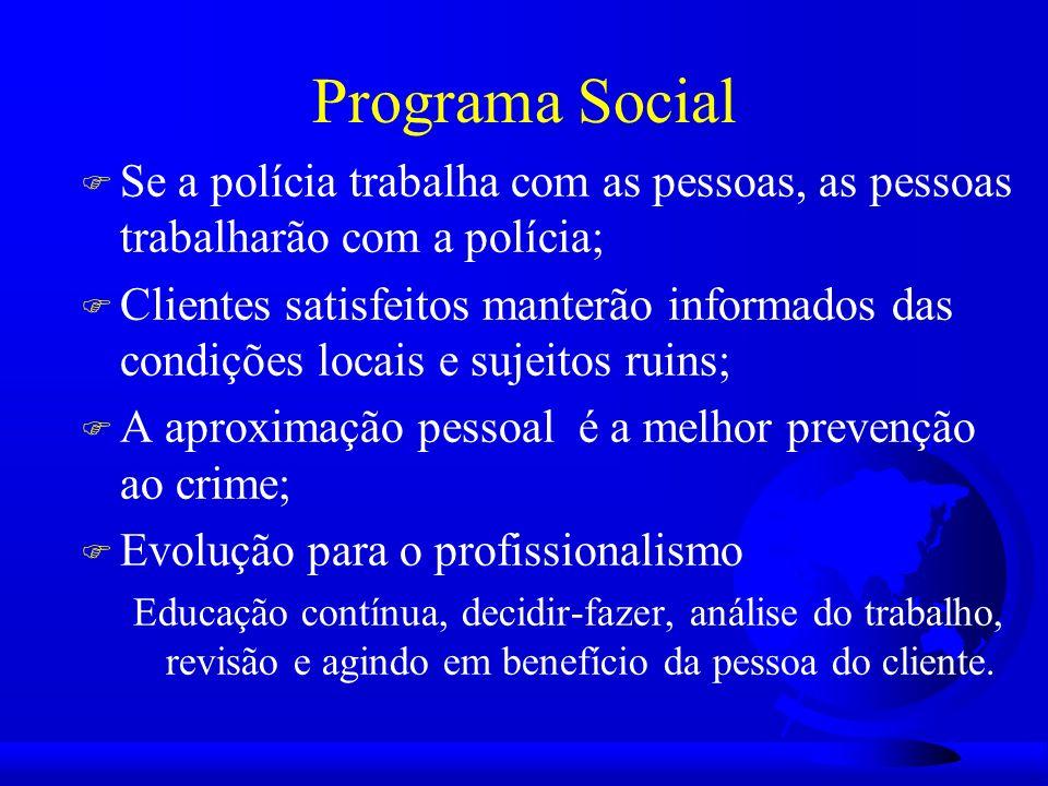 Harmonia com as metas F Avaliação do desempenho F promoções F recompensas F estilo de administração F serviços psicológicos