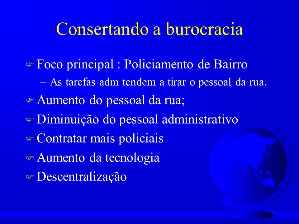 Consertando a burocracia F Foco principal : Policiamento de Bairro –As tarefas adm tendem a tirar o pessoal da rua.