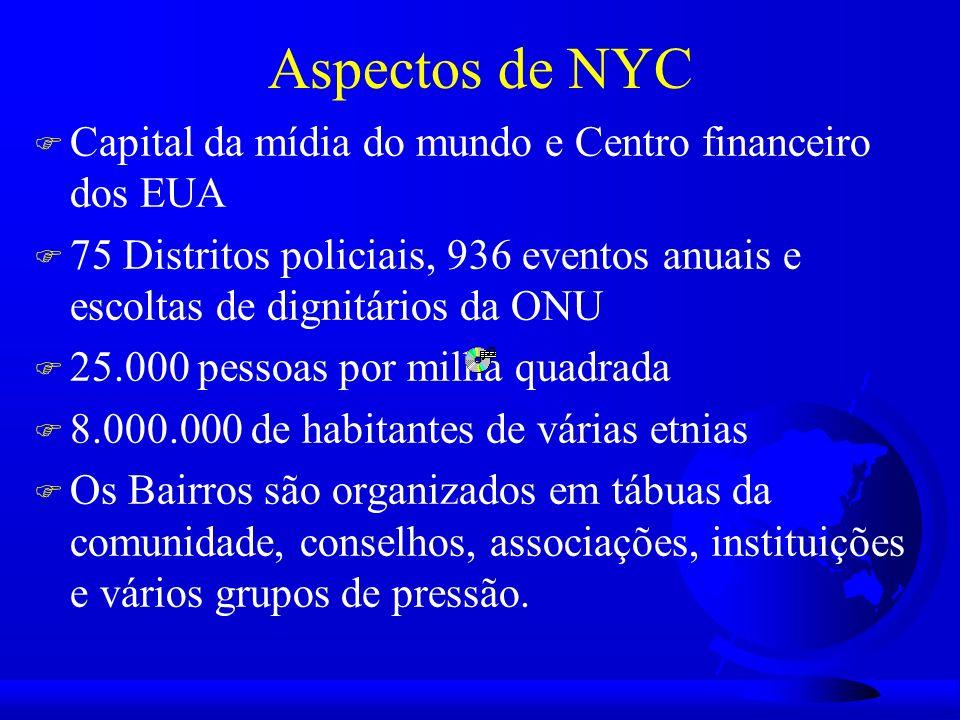 Aspectos de NYC F Capital da mídia do mundo e Centro financeiro dos EUA F 75 Distritos policiais, 936 eventos anuais e escoltas de dignitários da ONU F 25.000 pessoas por milha quadrada F 8.000.000 de habitantes de várias etnias F Os Bairros são organizados em tábuas da comunidade, conselhos, associações, instituições e vários grupos de pressão.