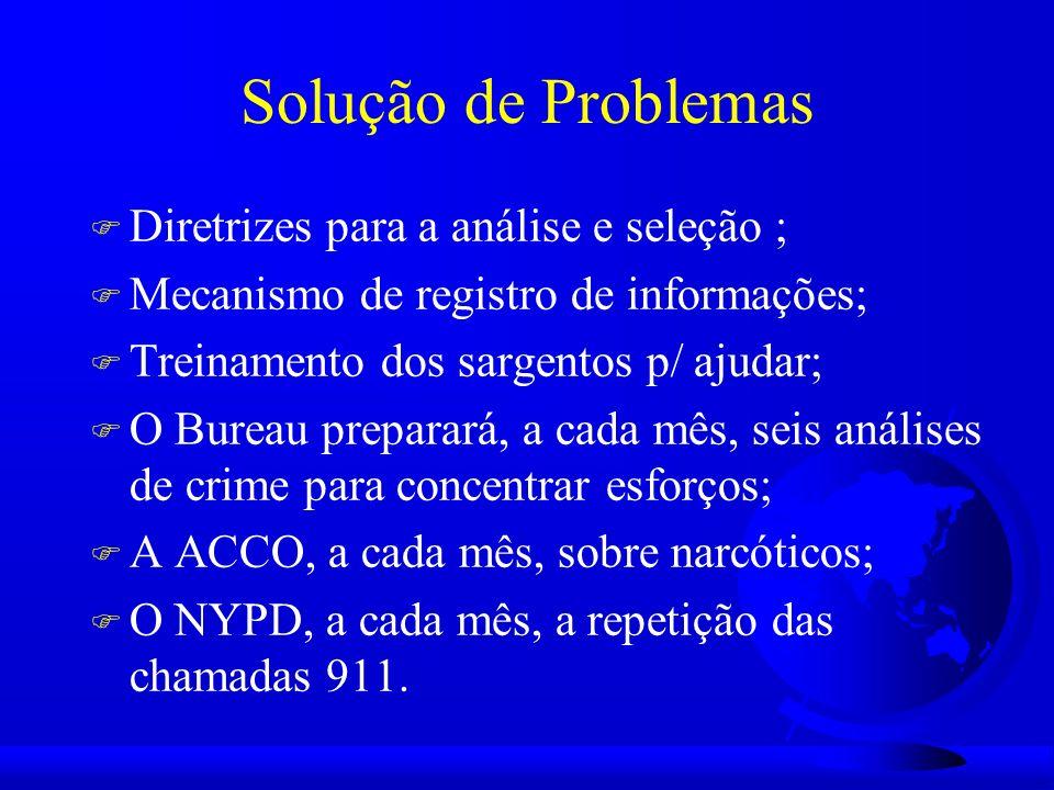 Solução de Problemas F Diretrizes para a análise e seleção ; F Mecanismo de registro de informações; F Treinamento dos sargentos p/ ajudar; F O Bureau preparará, a cada mês, seis análises de crime para concentrar esforços; F A ACCO, a cada mês, sobre narcóticos; F O NYPD, a cada mês, a repetição das chamadas 911.