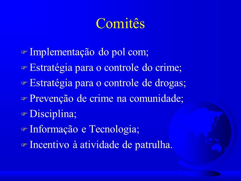 Comitês F Implementação do pol com; F Estratégia para o controle do crime; F Estratégia para o controle de drogas; F Prevenção de crime na comunidade; F Disciplina; F Informação e Tecnologia; F Incentivo à atividade de patrulha.