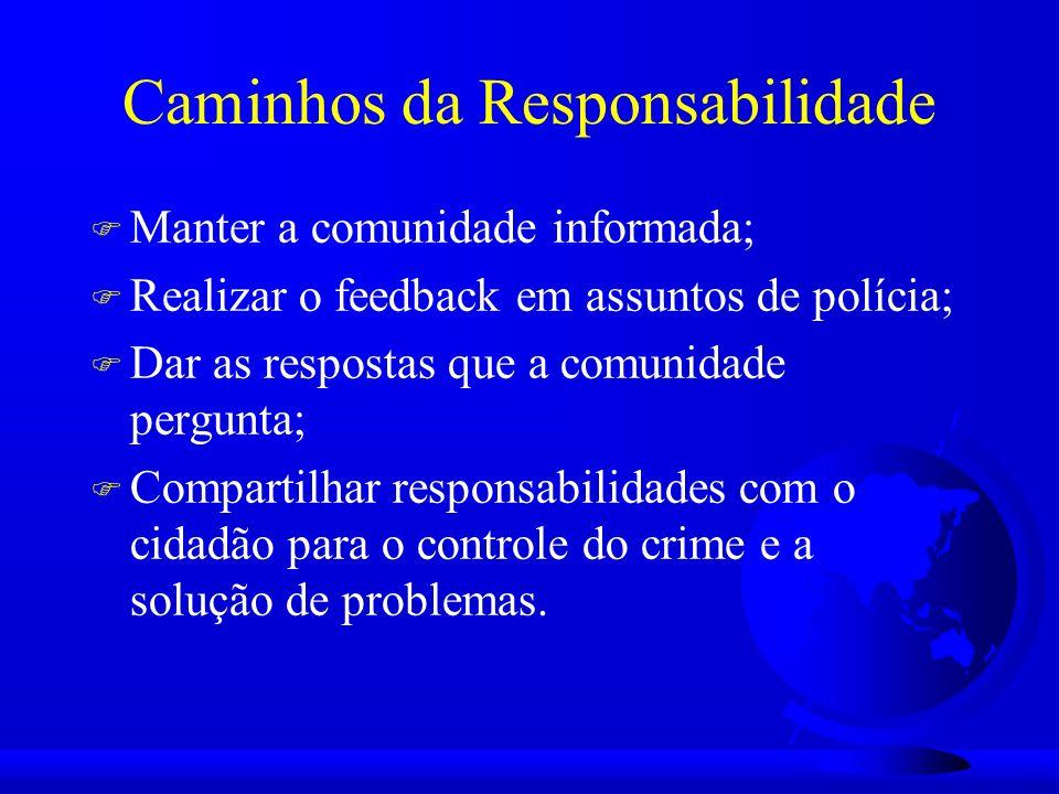 Caminhos da Responsabilidade F Manter a comunidade informada; F Realizar o feedback em assuntos de polícia; F Dar as respostas que a comunidade pergunta; F Compartilhar responsabilidades com o cidadão para o controle do crime e a solução de problemas.