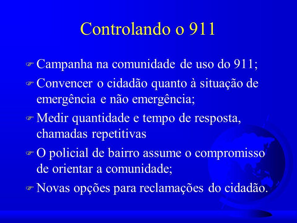 Controlando o 911 F Campanha na comunidade de uso do 911; F Convencer o cidadão quanto à situação de emergência e não emergência; F Medir quantidade e tempo de resposta, chamadas repetitivas F O policial de bairro assume o compromisso de orientar a comunidade; F Novas opções para reclamações do cidadão.