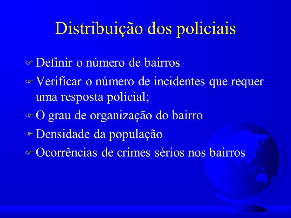 Distribuição dos policiais F Definir o número de bairros F Verificar o número de incidentes que requer uma resposta policial; F O grau de organização do bairro F Densidade da população F Ocorrências de crimes sérios nos bairros