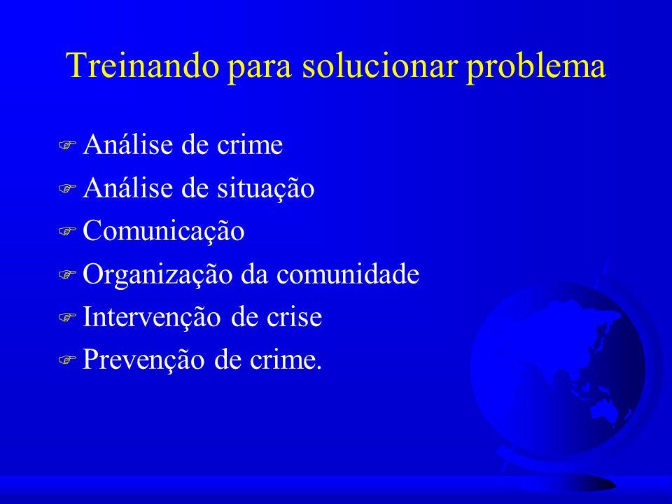 Treinando para solucionar problema F Análise de crime F Análise de situação F Comunicação F Organização da comunidade F Intervenção de crise F Prevenção de crime.