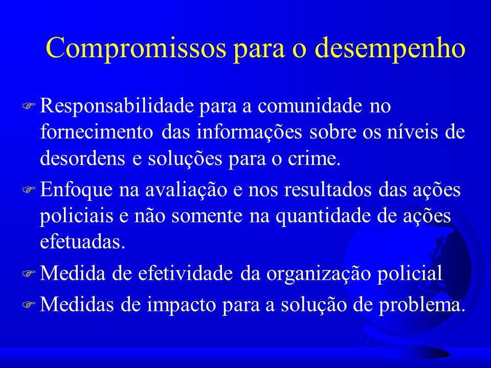 Compromissos para o desempenho F Responsabilidade para a comunidade no fornecimento das informações sobre os níveis de desordens e soluções para o crime.